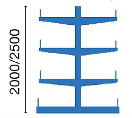 Kragarm-Stahlregal doppelseitig, Serie S-KM